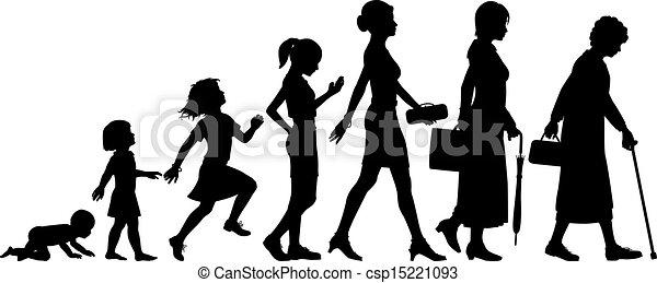 Alter der Frau - csp15221093