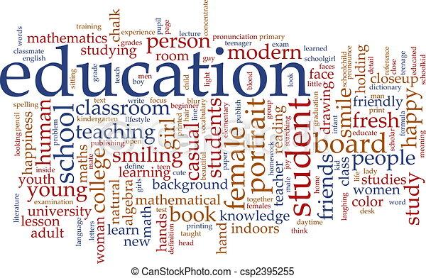 Bildungswortwolke - csp2395255