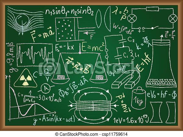 Physische Zeichnungen und Gleichungen auf der Tafel - csp11759614