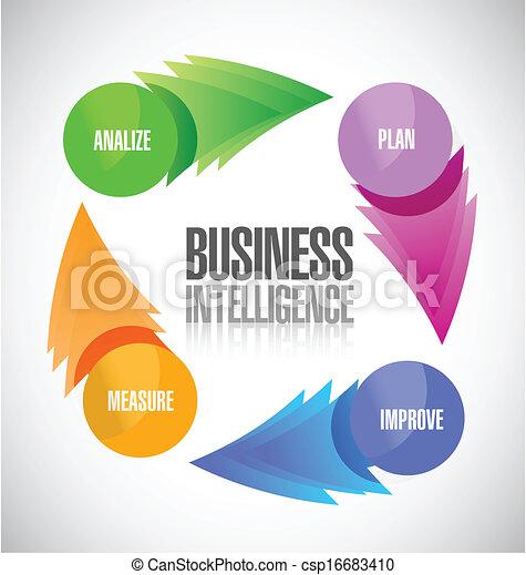 Geschäftsinformationsdiagramm Illustration. - csp16683410