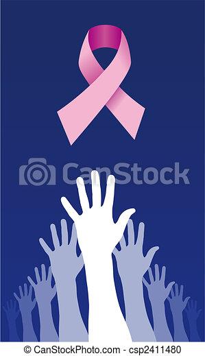 Ich versuche, eine Krebserkrankungslösung zu erreichen - csp2411480