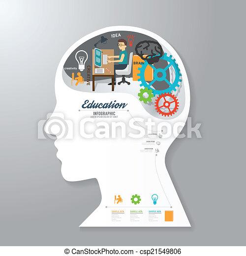 Infographic Template mit Head Paper Banner . Denk an Konzept vect - csp21549806