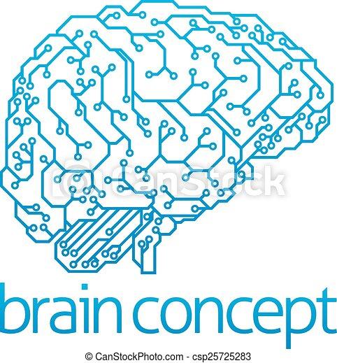 Künstliches Intelligenzkonzept. - csp25725283