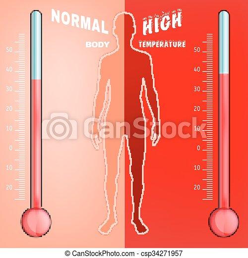 Vector Körpertemperatur - csp34271957
