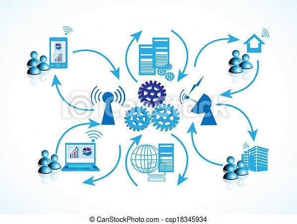 Netzwerkverbindung - csp18345934