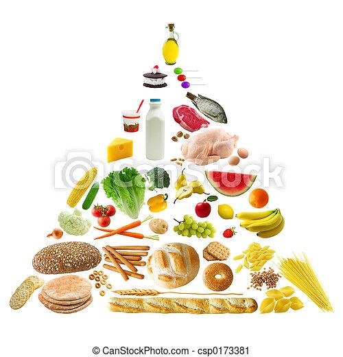 Lebensmittelpyramide - csp0173381