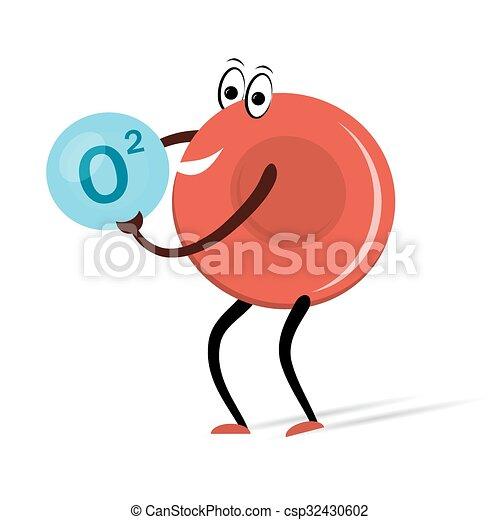 Rote Blutzelle mit Sauerstoff-Cartoon - csp32430602