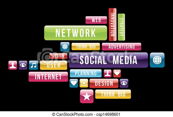 Social Media Internet-Wolke - csp14698601