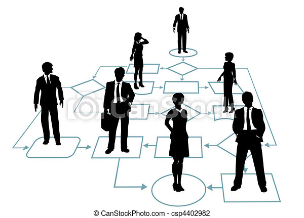 Unternehmensteam-Lösung im Prozessmanagement-Fluschart - csp4402982
