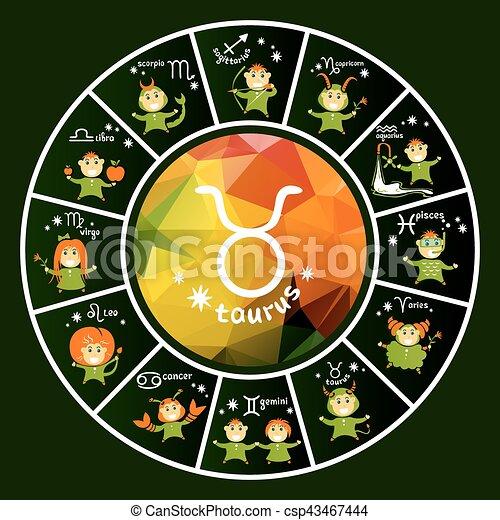 Zodiac Rad Set-02 - csp43467444